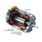Motoren und Resos
